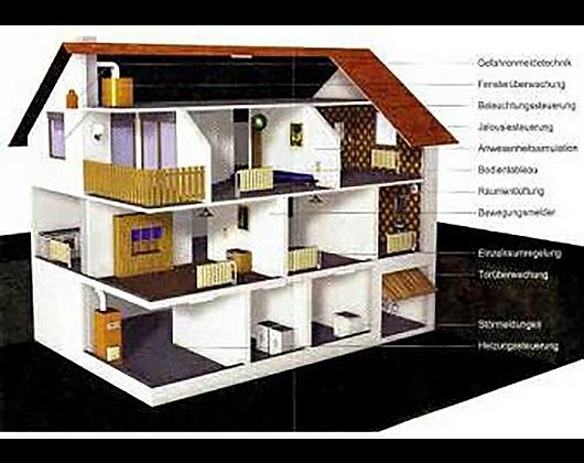 Kundenbild klein 2 Elektro Heinemann