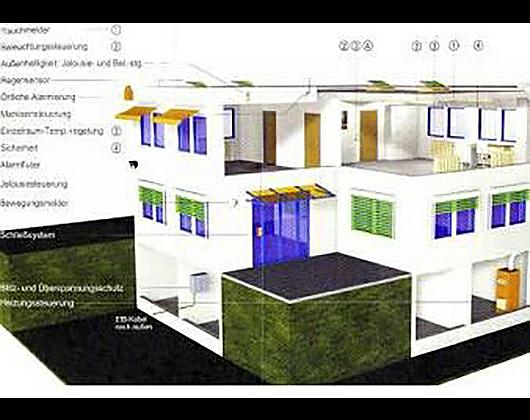 Kundenbild klein 3 Elektro Heinemann