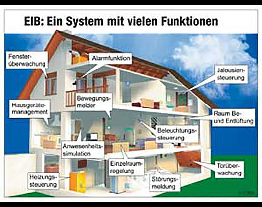 Kundenbild klein 4 Elektro Heinemann